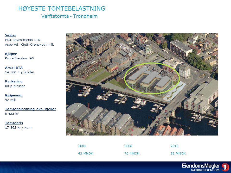 HØYESTE TOMTEBELASTNING Verftstomta - Trondheim