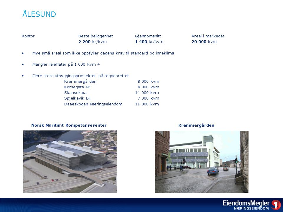 ÅLESUND 8 Kontor Beste beliggenhet Gjennomsnitt Areal i markedet