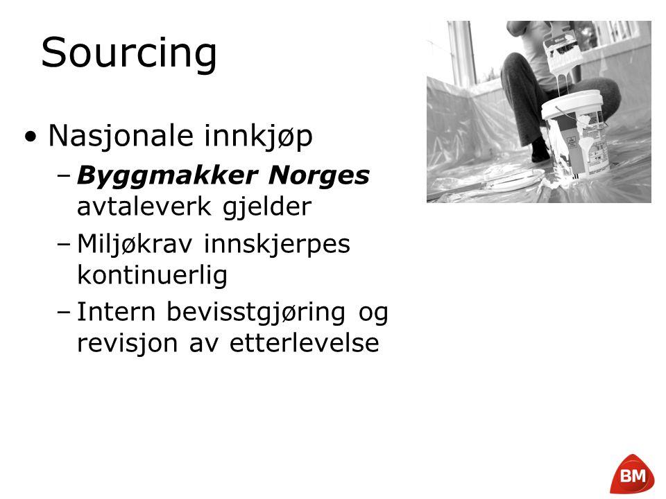 Sourcing Nasjonale innkjøp Byggmakker Norges avtaleverk gjelder
