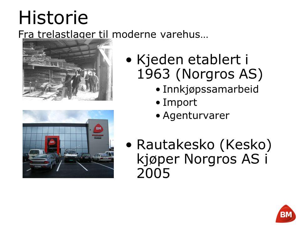 Historie Fra trelastlager til moderne varehus…