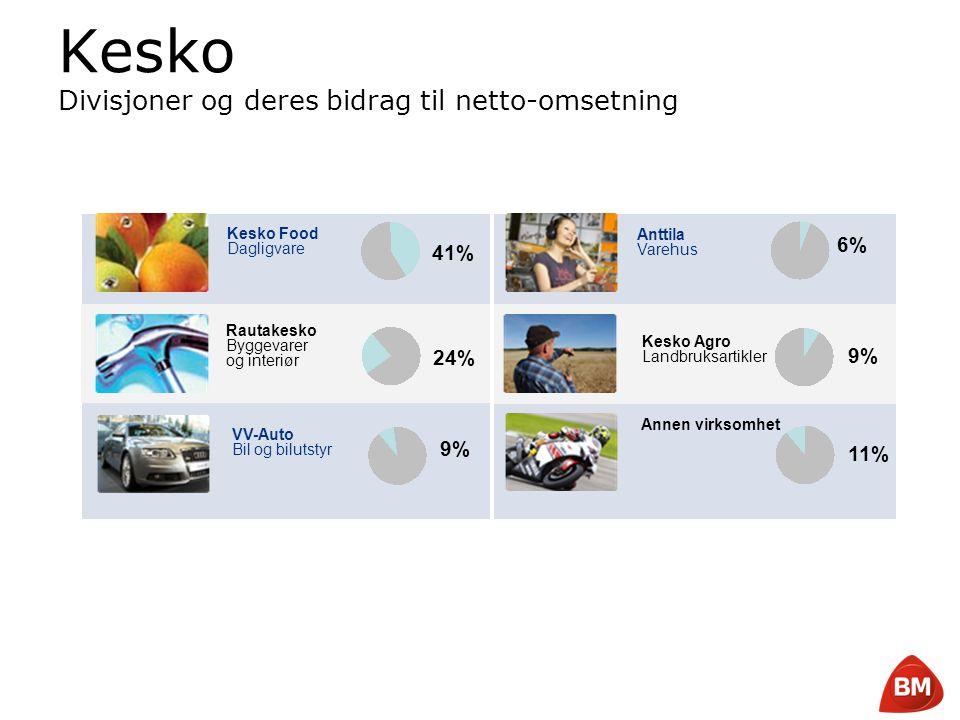 Kesko Divisjoner og deres bidrag til netto-omsetning
