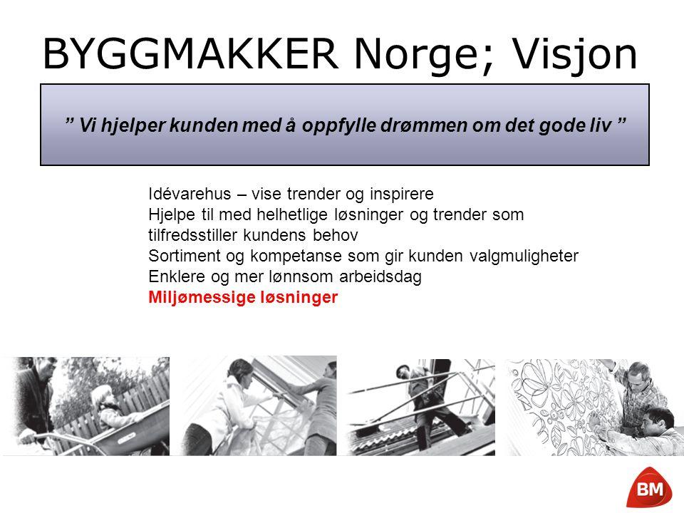 BYGGMAKKER Norge; Visjon