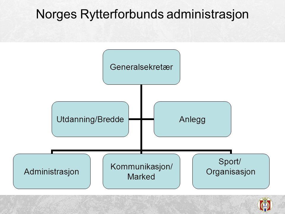 Norges Rytterforbunds administrasjon