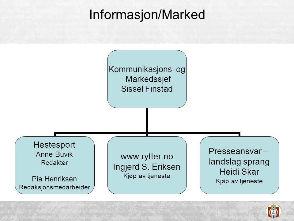 Informasjon/Marked