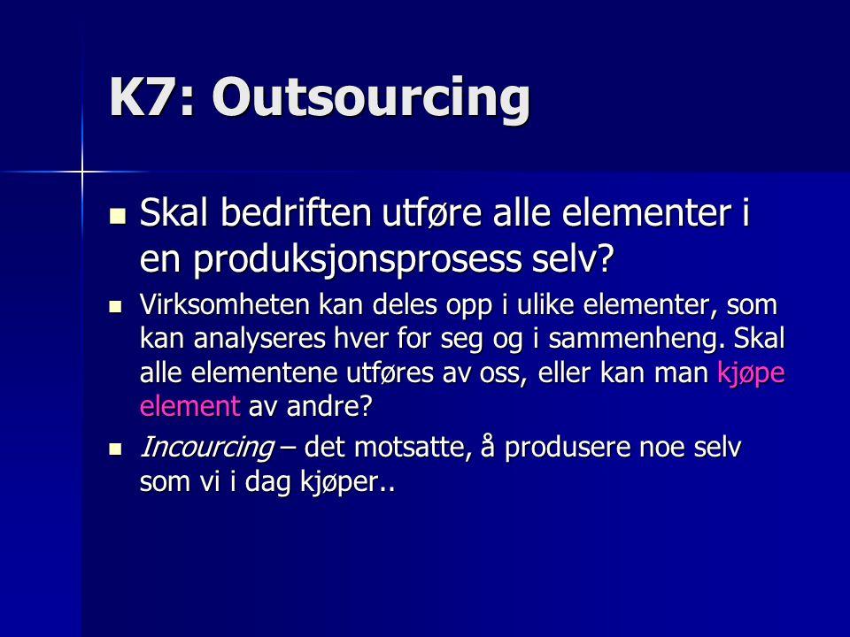 K7: Outsourcing Skal bedriften utføre alle elementer i en produksjonsprosess selv