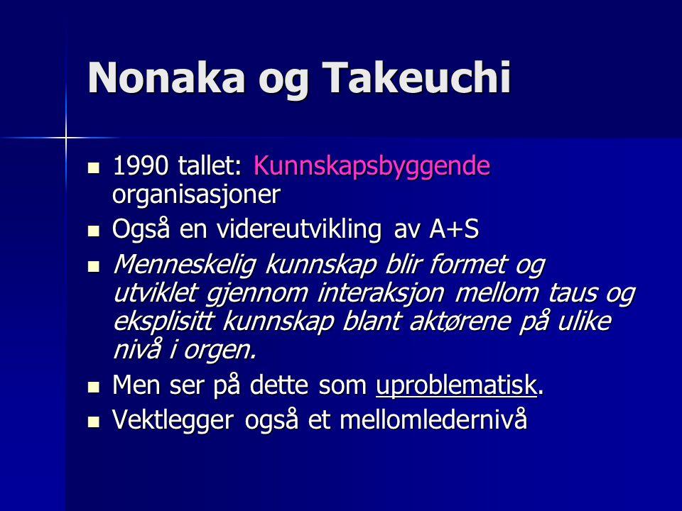 Nonaka og Takeuchi 1990 tallet: Kunnskapsbyggende organisasjoner