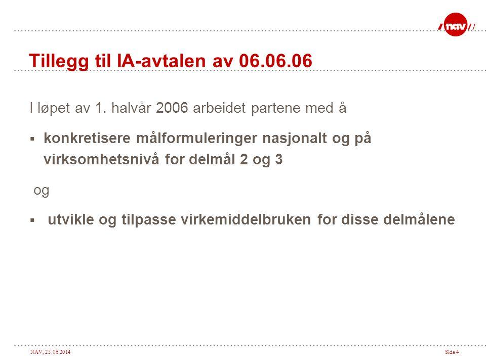 Tillegg til IA-avtalen av 06.06.06
