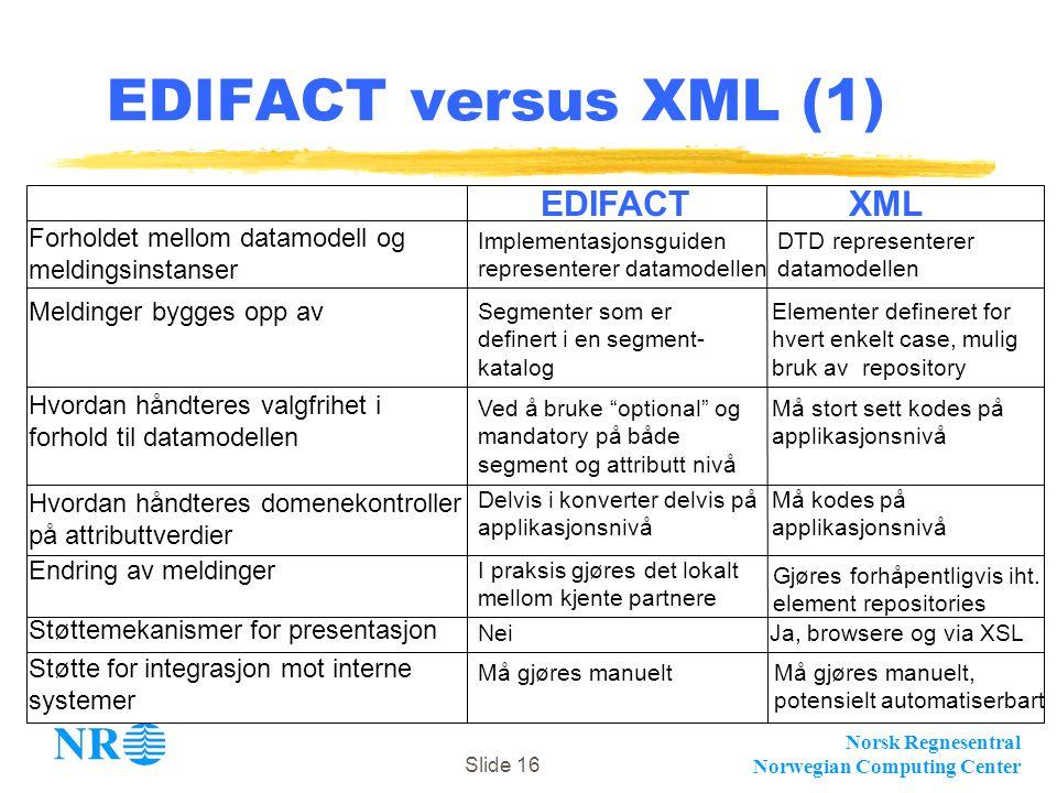 EDIFACT versus XML (1) EDIFACT XML Forholdet mellom datamodell og