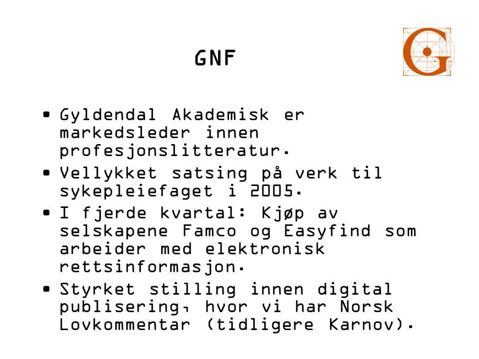 GNF Gyldendal Akademisk er markedsleder innen profesjonslitteratur.