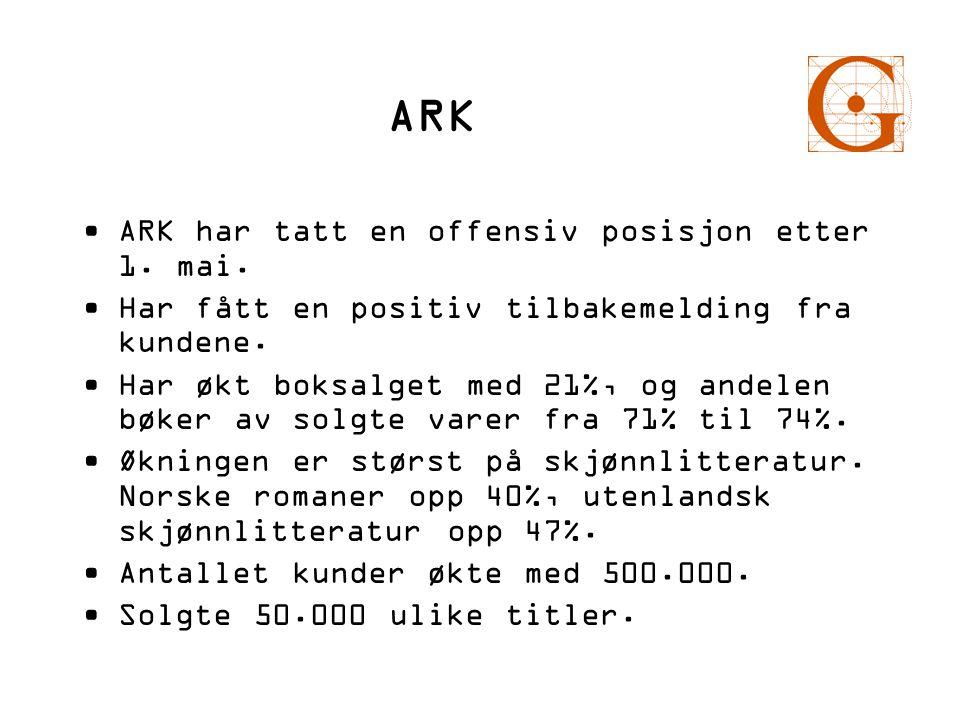 ARK ARK har tatt en offensiv posisjon etter 1. mai.