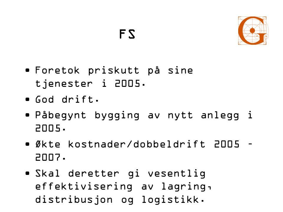 FS Foretok priskutt på sine tjenester i 2005. God drift.