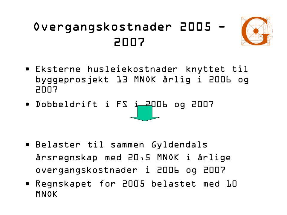 Overgangskostnader 2005 - 2007 Eksterne husleiekostnader knyttet til byggeprosjekt 13 MNOK årlig i 2006 og 2007.