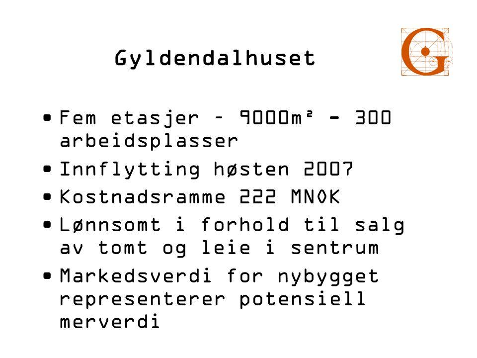 Gyldendalhuset Fem etasjer – 9000m² - 300 arbeidsplasser