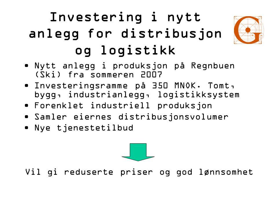 Investering i nytt anlegg for distribusjon og logistikk