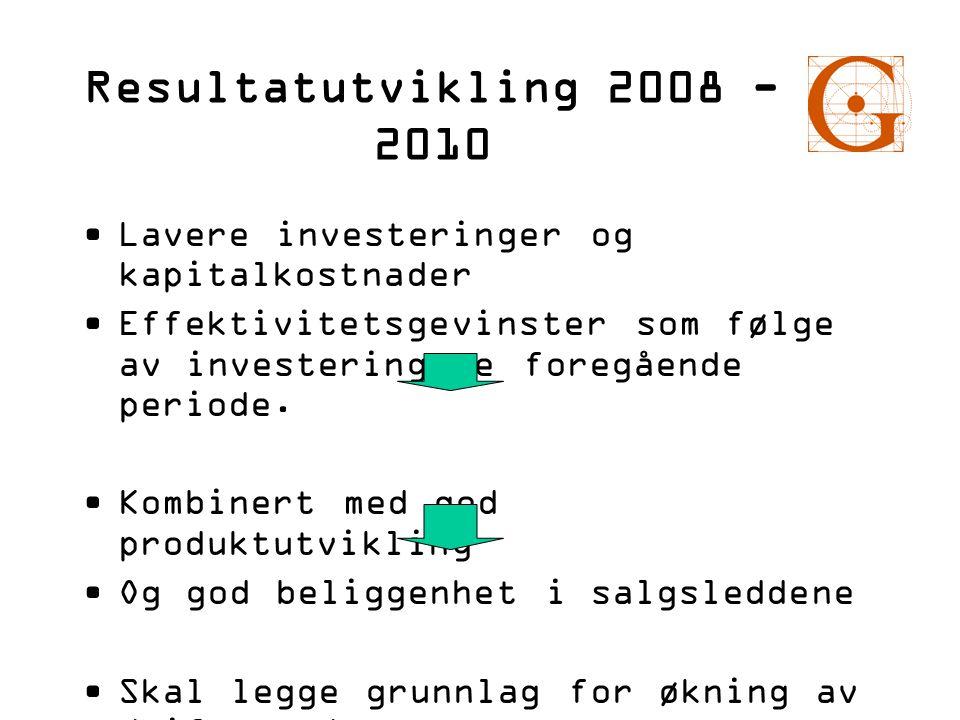Resultatutvikling 2008 - 2010 Lavere investeringer og kapitalkostnader