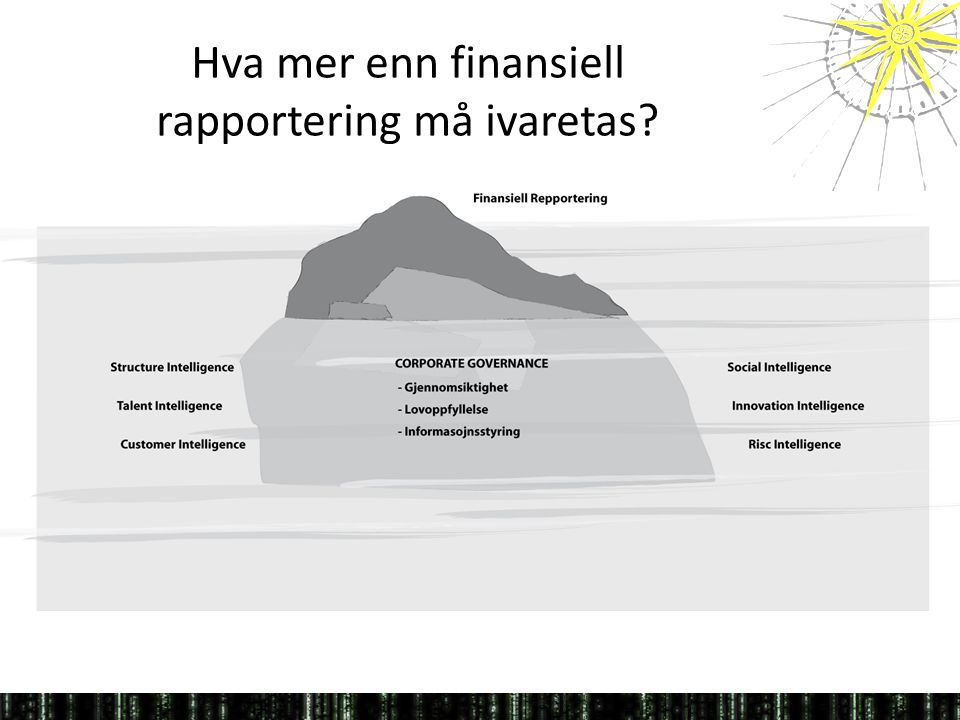 Hva mer enn finansiell rapportering må ivaretas