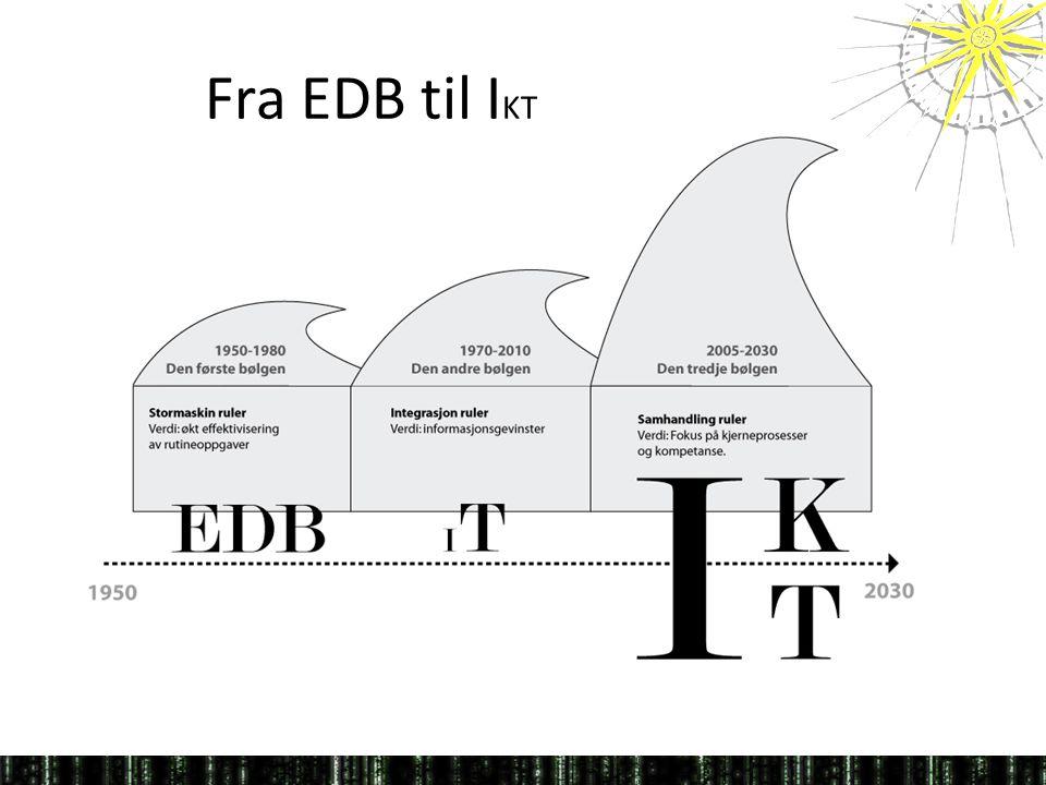 Fra EDB til IKT