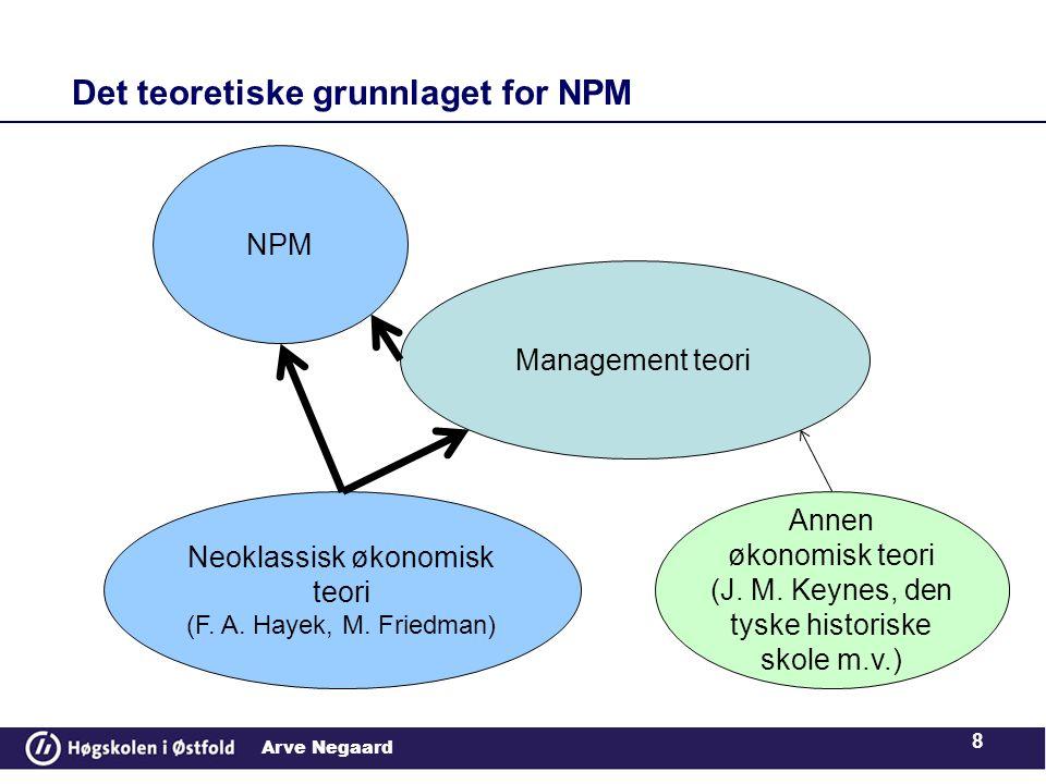 Det teoretiske grunnlaget for NPM