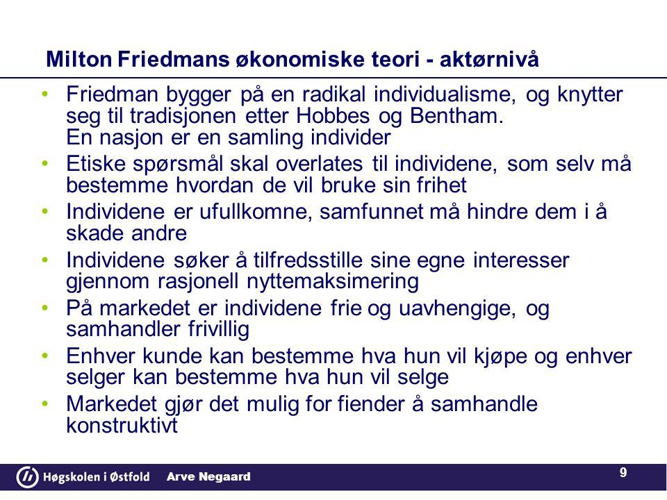 Milton Friedmans økonomiske teori - aktørnivå