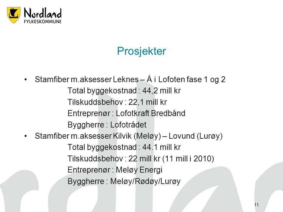 Prosjekter Stamfiber m.aksesser Leknes – Å i Lofoten fase 1 og 2