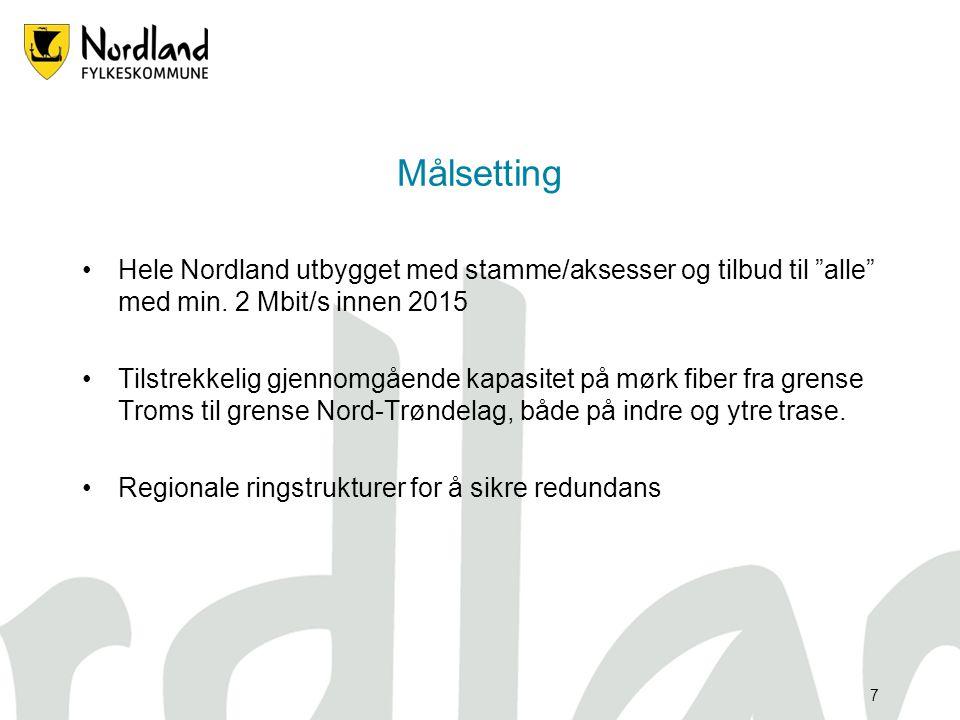 Målsetting Hele Nordland utbygget med stamme/aksesser og tilbud til alle med min. 2 Mbit/s innen 2015.