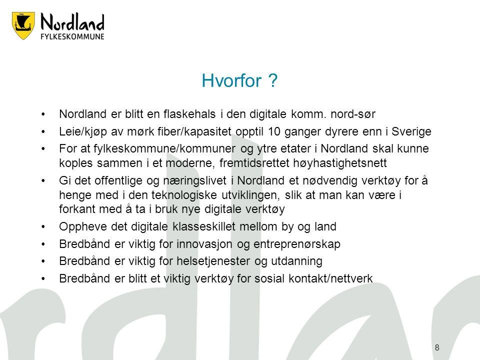Hvorfor Nordland er blitt en flaskehals i den digitale komm. nord-sør. Leie/kjøp av mørk fiber/kapasitet opptil 10 ganger dyrere enn i Sverige.
