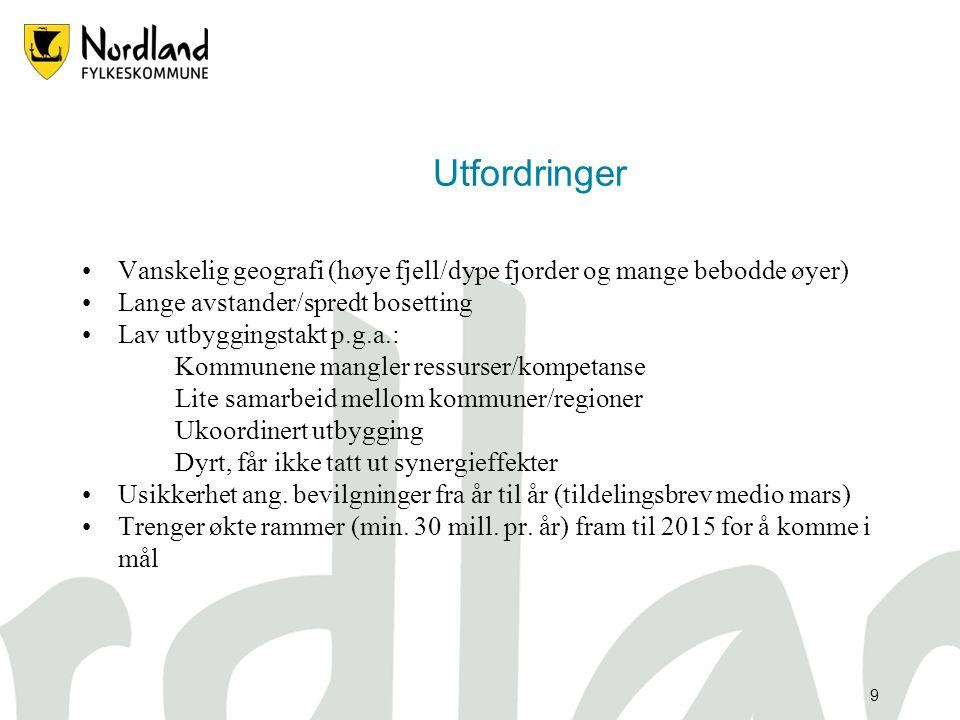 Utfordringer Vanskelig geografi (høye fjell/dype fjorder og mange bebodde øyer) Lange avstander/spredt bosetting.