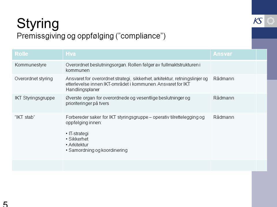 Styring Premissgiving og oppfølging ( compliance )