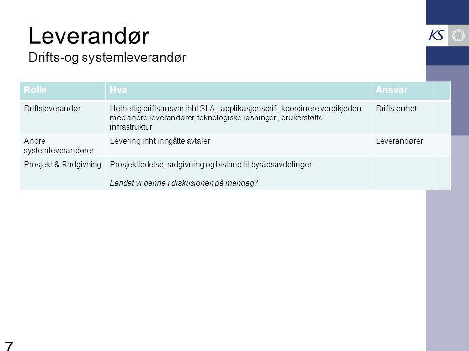 Leverandør Drifts-og systemleverandør