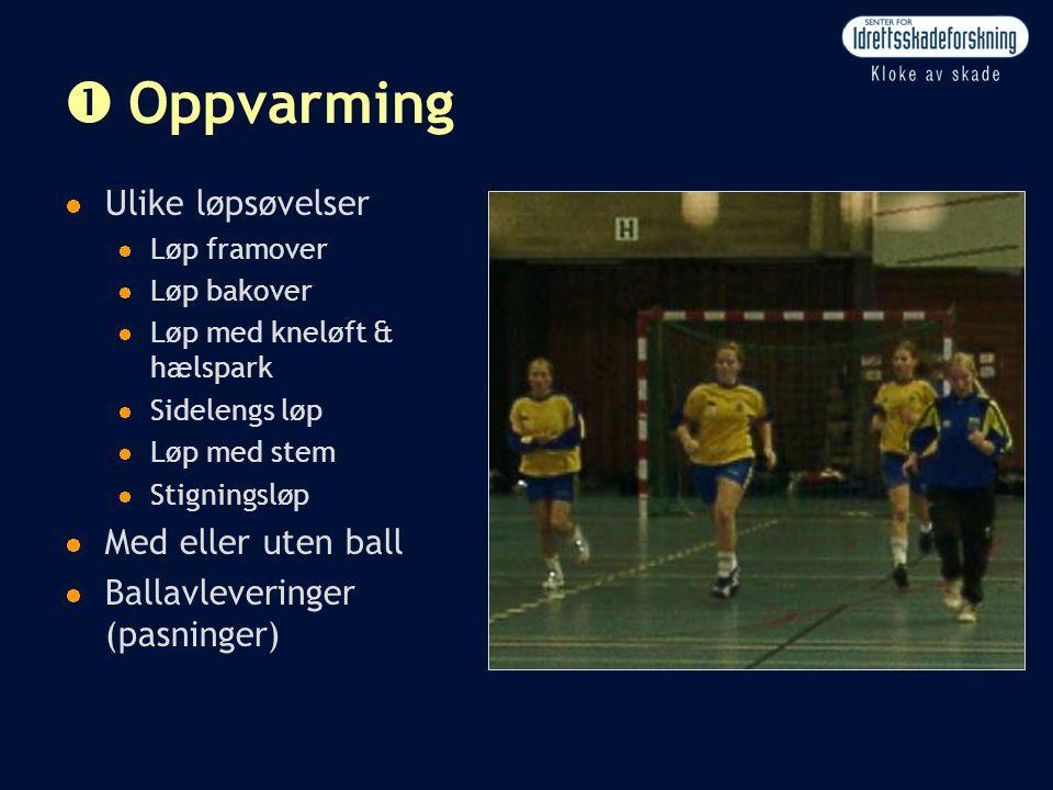 Oppvarming Ulike løpsøvelser Med eller uten ball