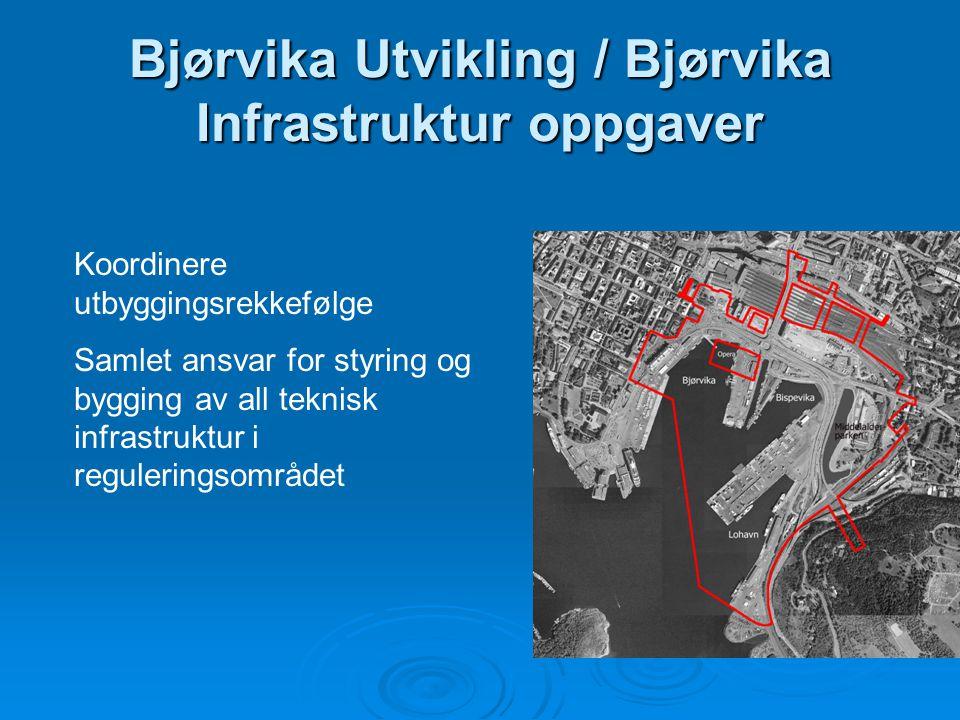 Bjørvika Utvikling / Bjørvika Infrastruktur oppgaver