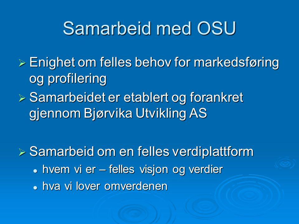 Samarbeid med OSU Enighet om felles behov for markedsføring og profilering. Samarbeidet er etablert og forankret gjennom Bjørvika Utvikling AS.