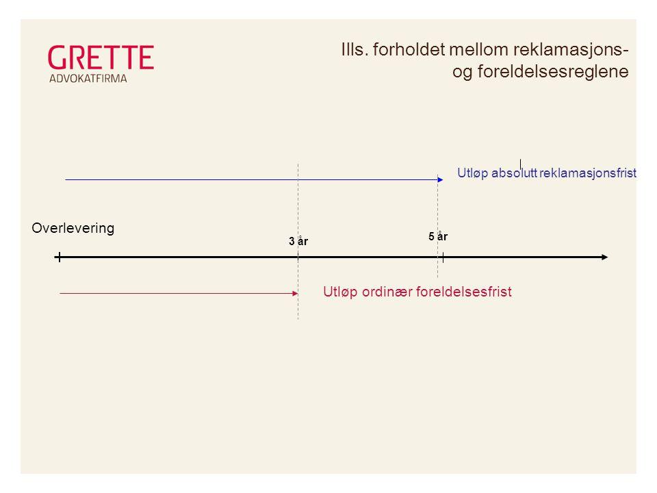 Ills. forholdet mellom reklamasjons- og foreldelsesreglene