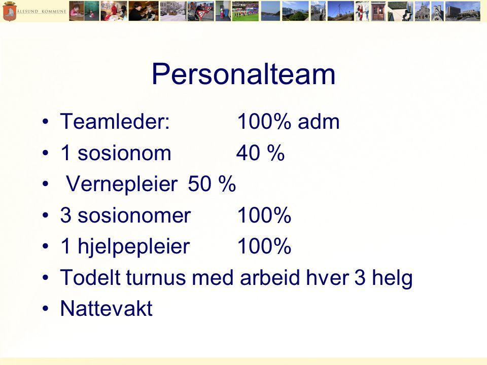 Personalteam Teamleder: 100% adm 1 sosionom 40 % Vernepleier 50 %