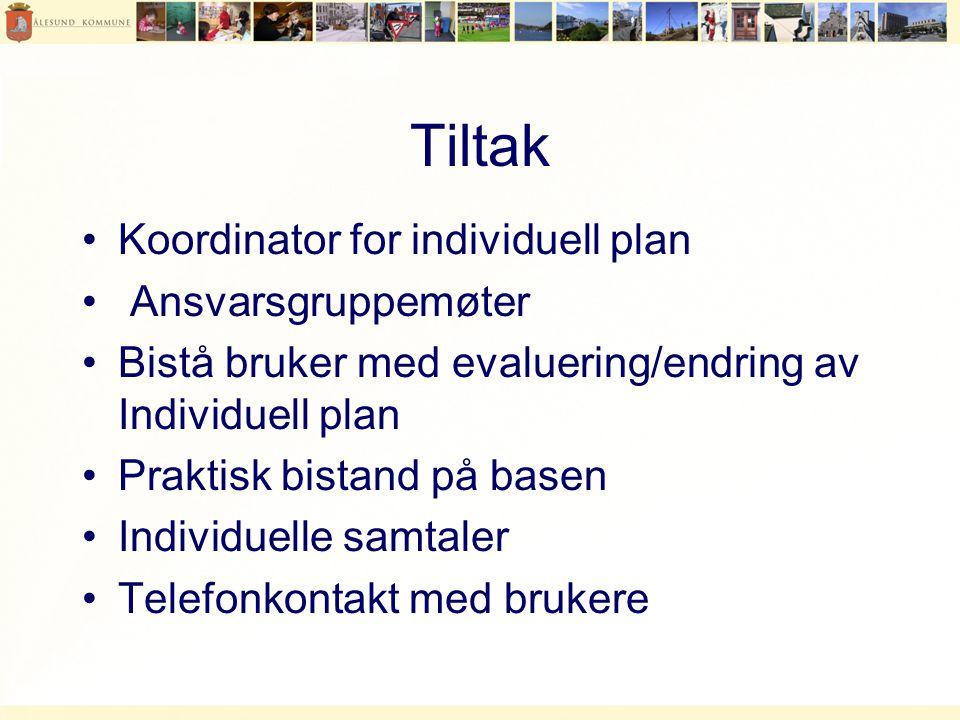 Tiltak Koordinator for individuell plan Ansvarsgruppemøter