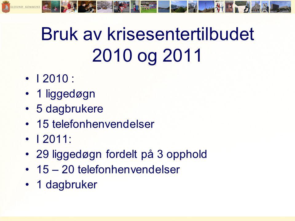 Bruk av krisesentertilbudet 2010 og 2011