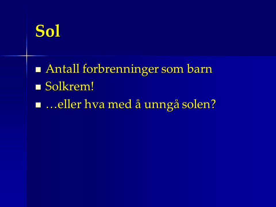 Sol Antall forbrenninger som barn Solkrem!