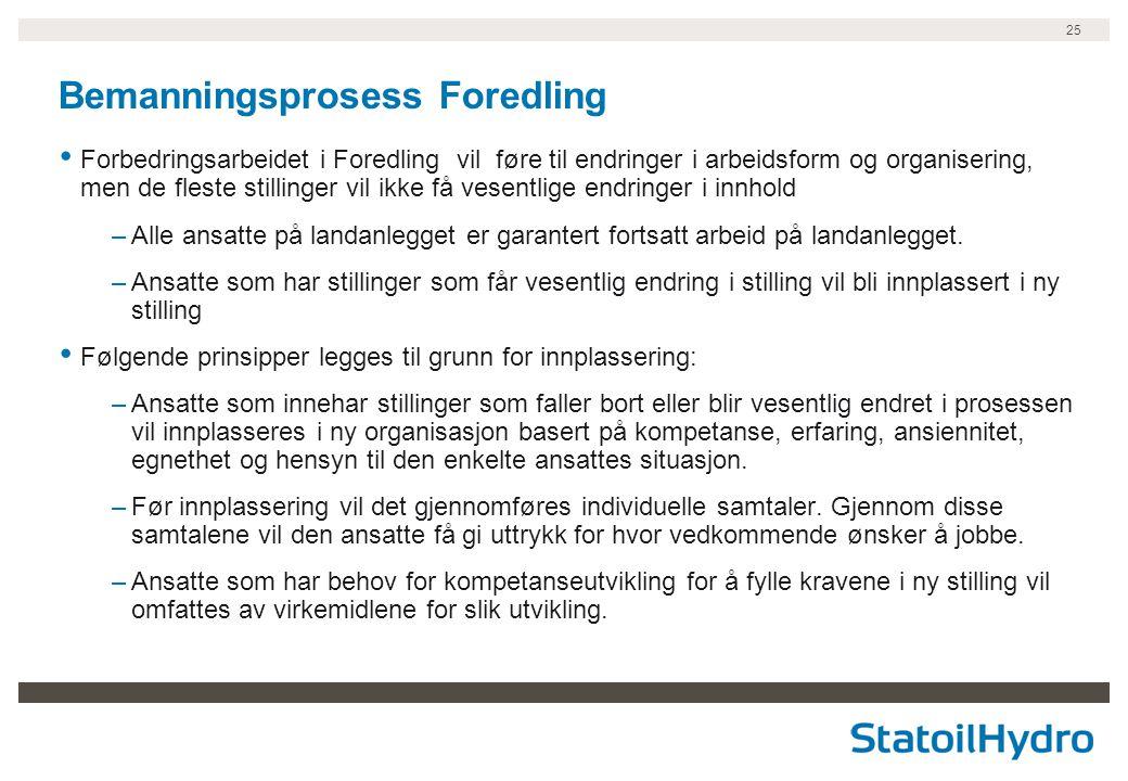 Bemanningsprosess Foredling