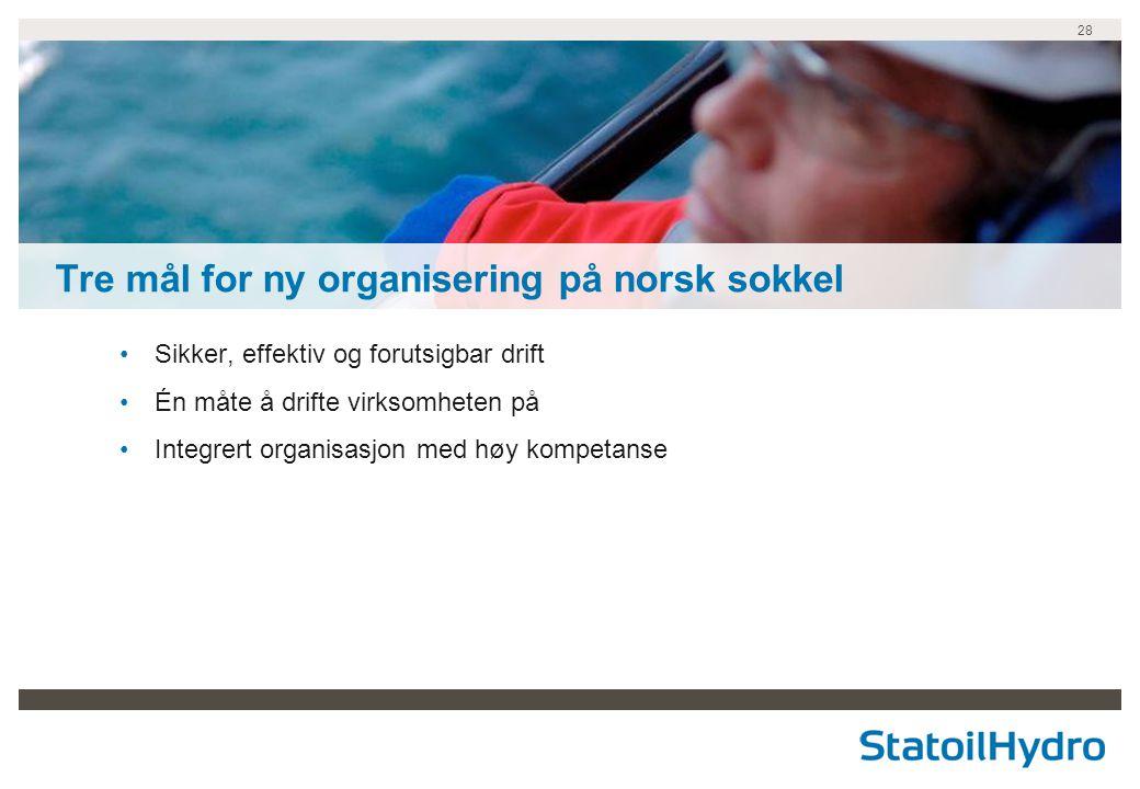 Tre mål for ny organisering på norsk sokkel