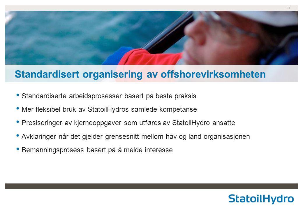 Standardisert organisering av offshorevirksomheten
