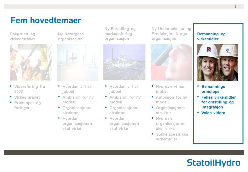 Fem hovedtemaer Ny Foredling og markedsføring organisasjon