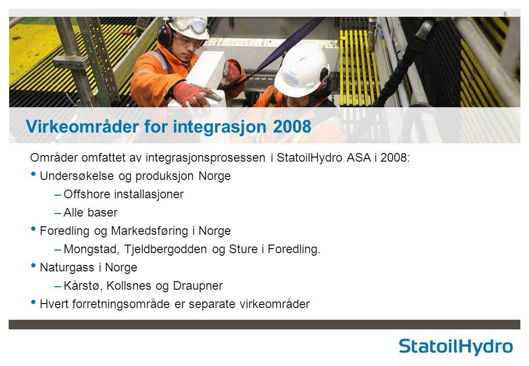 Virkeområder for integrasjon 2008