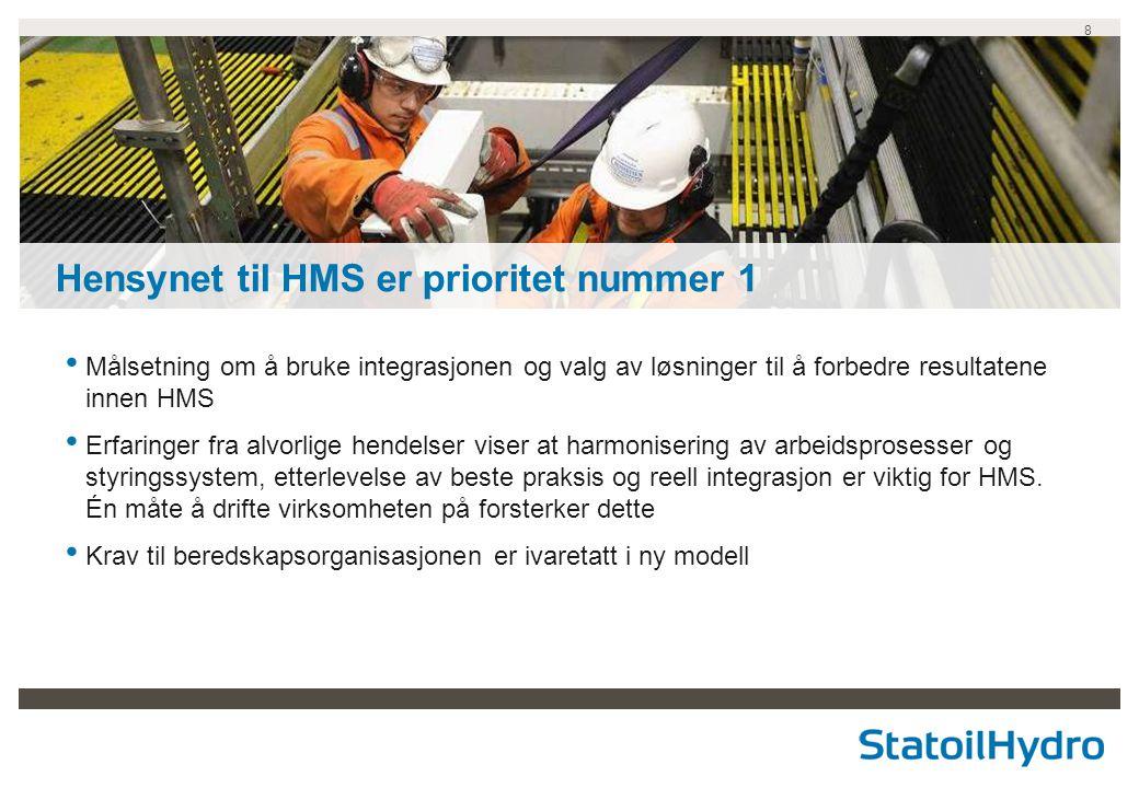 Hensynet til HMS er prioritet nummer 1