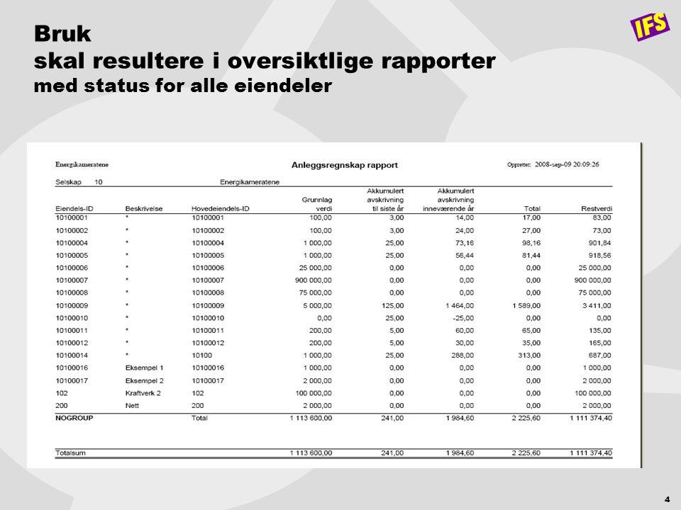 Bruk skal resultere i oversiktlige rapporter med status for alle eiendeler