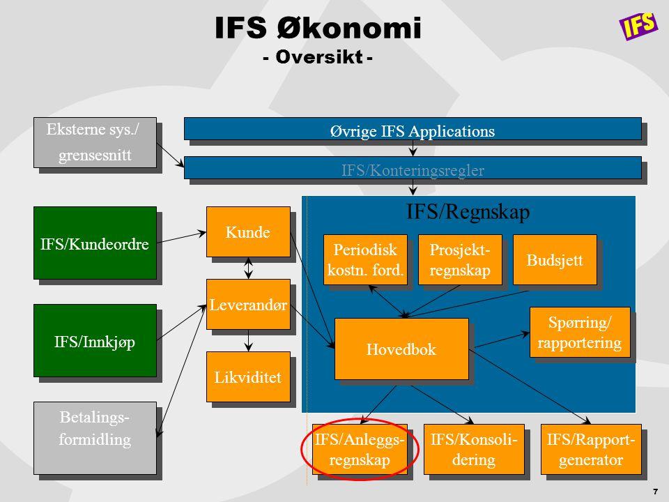 IFS Økonomi - Oversikt -