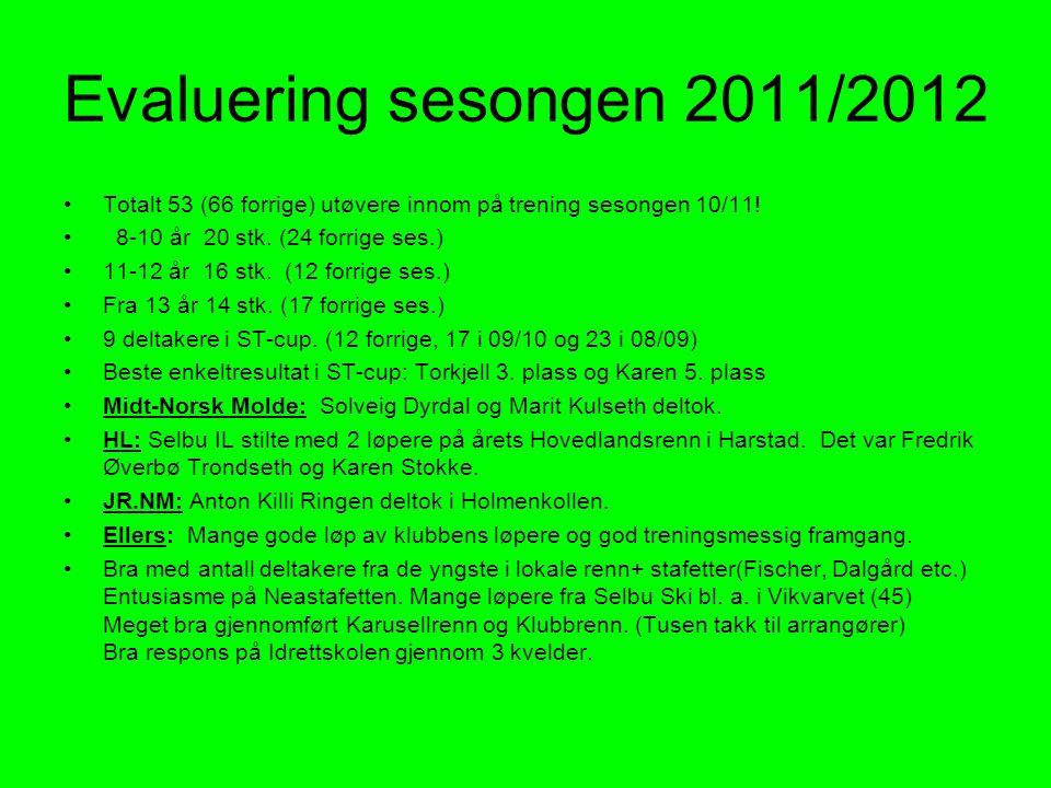 Evaluering sesongen 2011/2012 Totalt 53 (66 forrige) utøvere innom på trening sesongen 10/11! 8-10 år 20 stk. (24 forrige ses.)