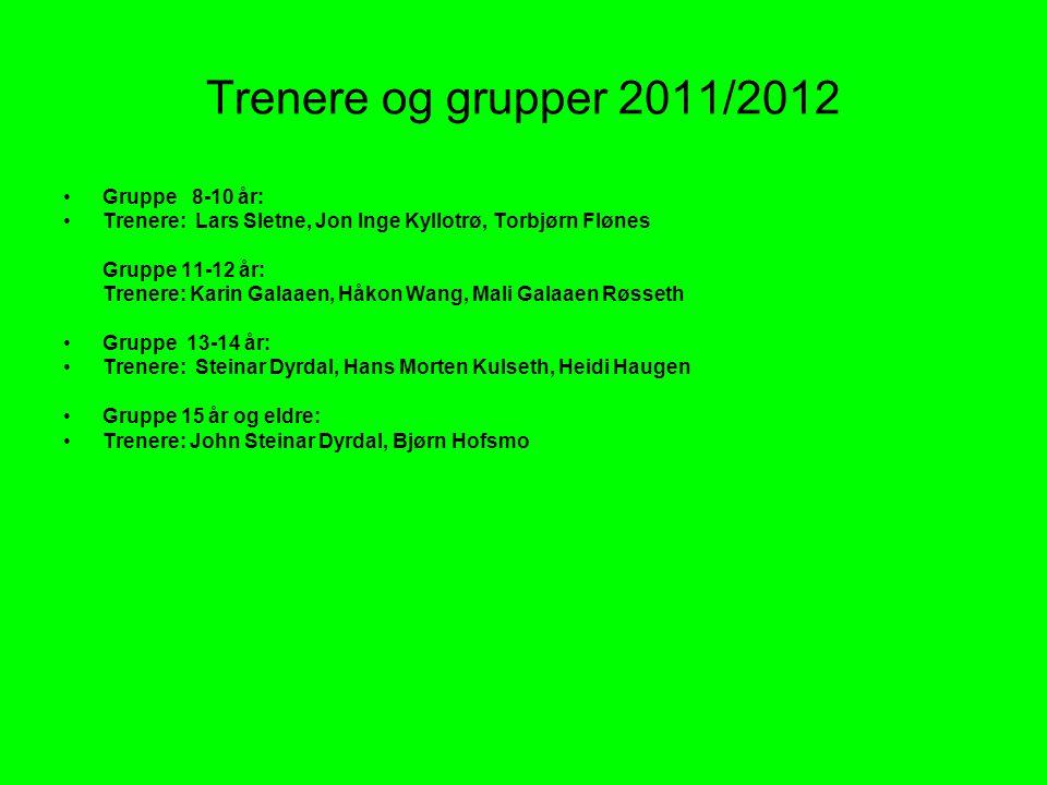 Trenere og grupper 2011/2012 Gruppe 8-10 år: