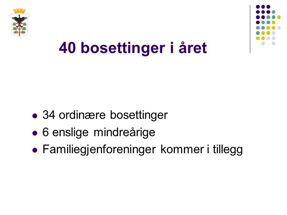 40 bosettinger i året 34 ordinære bosettinger 6 enslige mindreårige