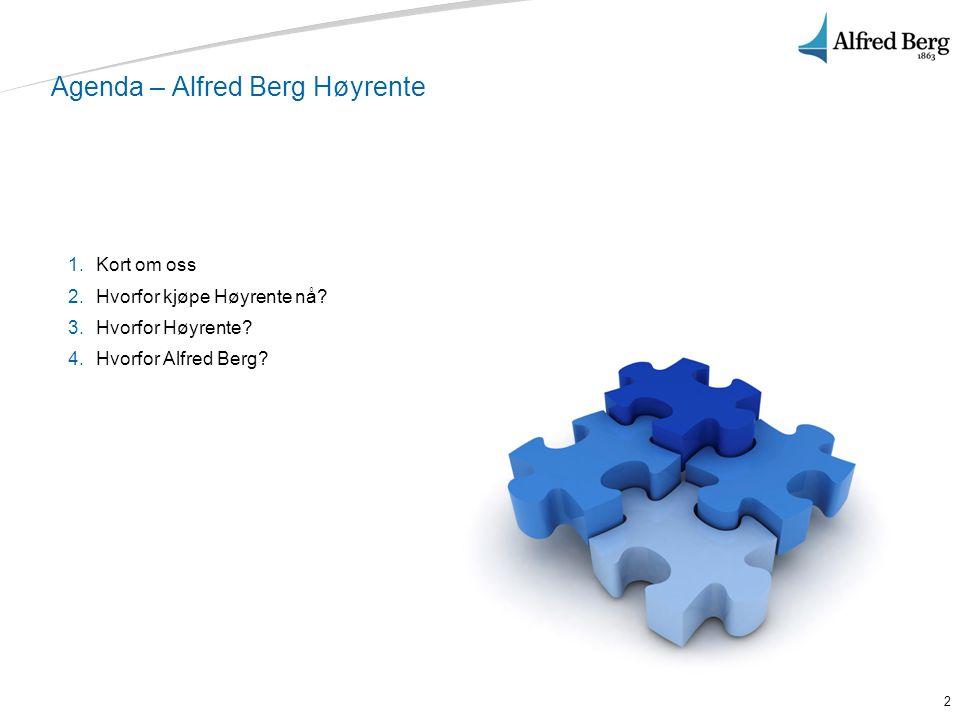 Agenda – Alfred Berg Høyrente