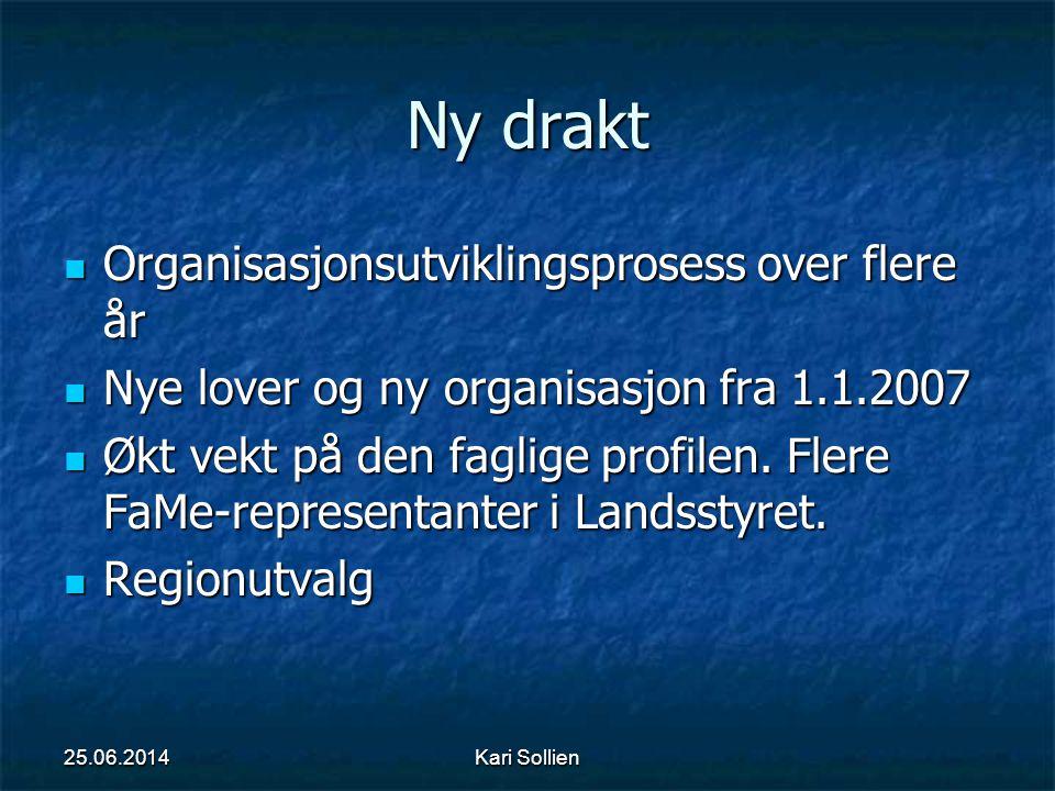 Ny drakt Organisasjonsutviklingsprosess over flere år